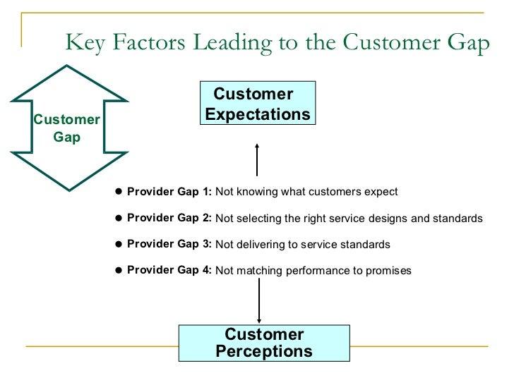 the gap model in service Service gap model of barakah clinic prepared for md tareque aziz assistant  professor brac business school prepared by tilottama tahmin id no-.