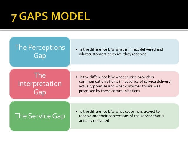 gap model of airtel services Analysis of gaps in customer services – a study of selected telecom  the  gsm sector is dominated by airtel, vodafone and idea cellular.