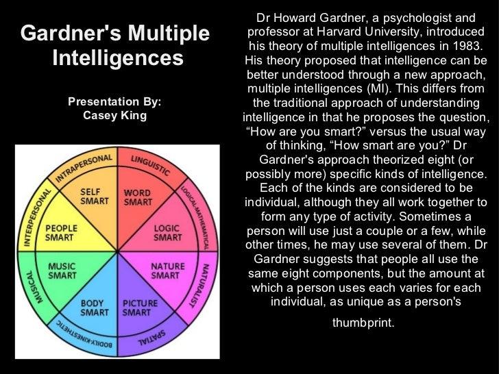 Gardner 39 S Multiple Intelligences