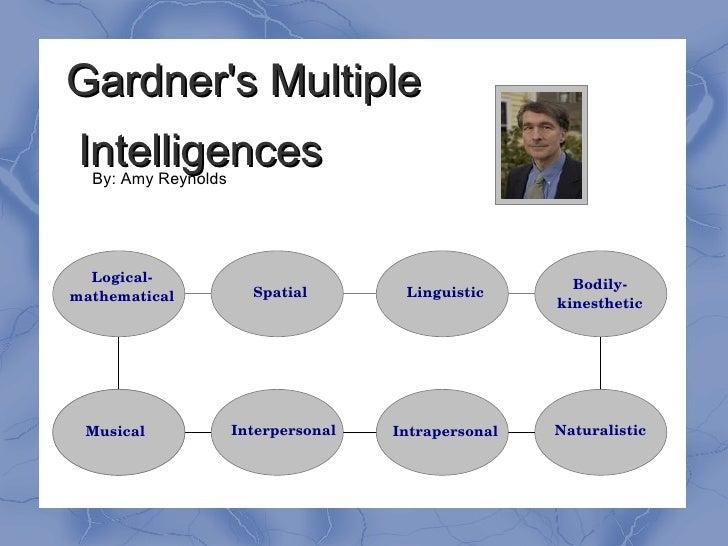 Gardners MultipleIntelligences  By: Amy Reynolds  Logical                                             Bodilymathematical...