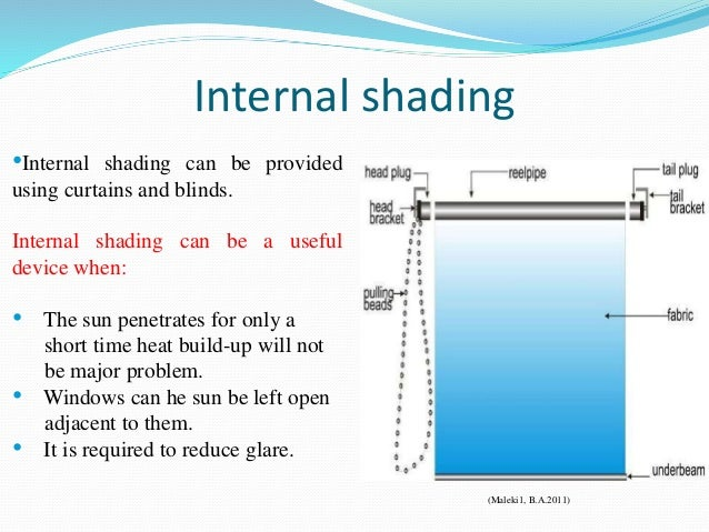 Thermal curtains - Solar Passive System For Buildings
