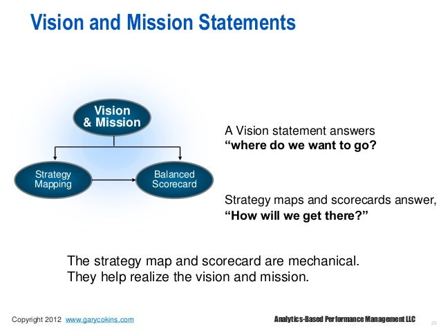vision and mission analysis of wipro Kodak vision and mission vision: the global diversity vision is an inclusive environment in which we leverage diversity to achieve company business objectives and maximize the potential of individuals and the organization.