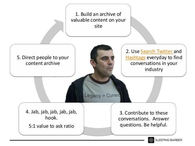Gary vaynerchuk social media strategy
