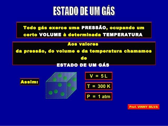Todo gás exerce uma PRESSÃO, ocupando um certo VOLUME à determinada TEMPERATURA Aos valores da pressão, do volume e da tem...