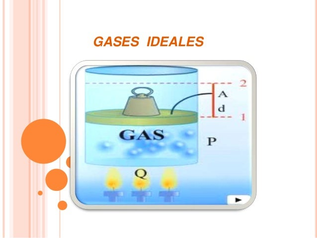 Gas Ideal Termodinamica