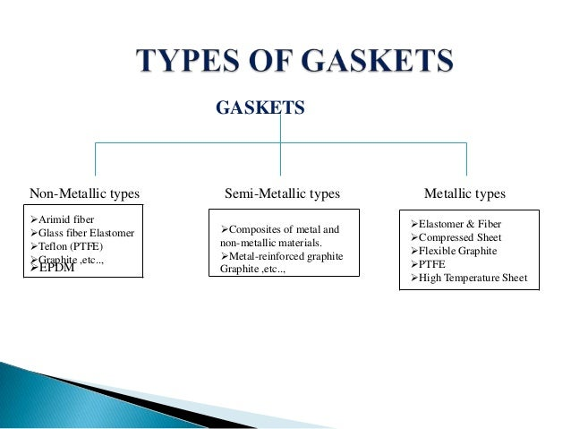 Gaskets for Types of plumbing pipes materials