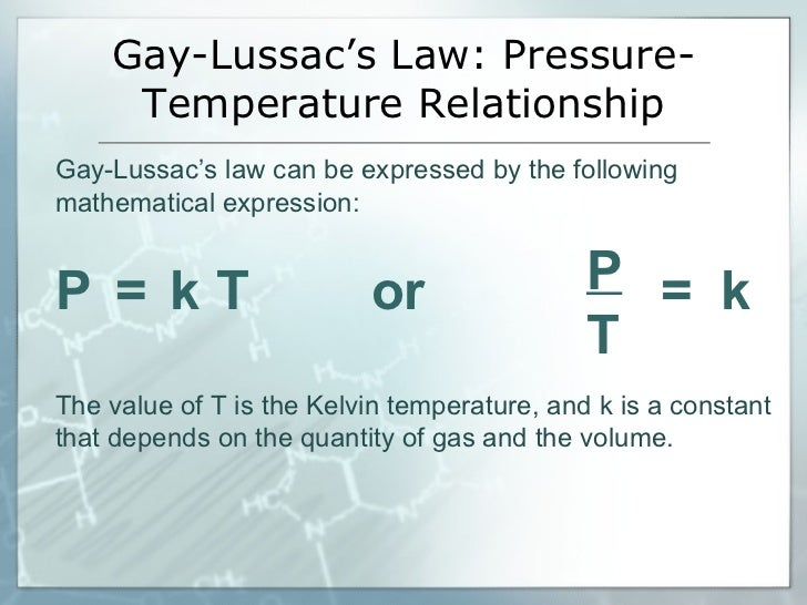 from Spencer gay lussacs law equation