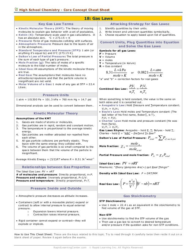 High School Chemistry - Core Concept Cheat Sheet  18: Gas Laws Key Gas Law Terms  Attacking Strategy for Gas Laws:   Kine...