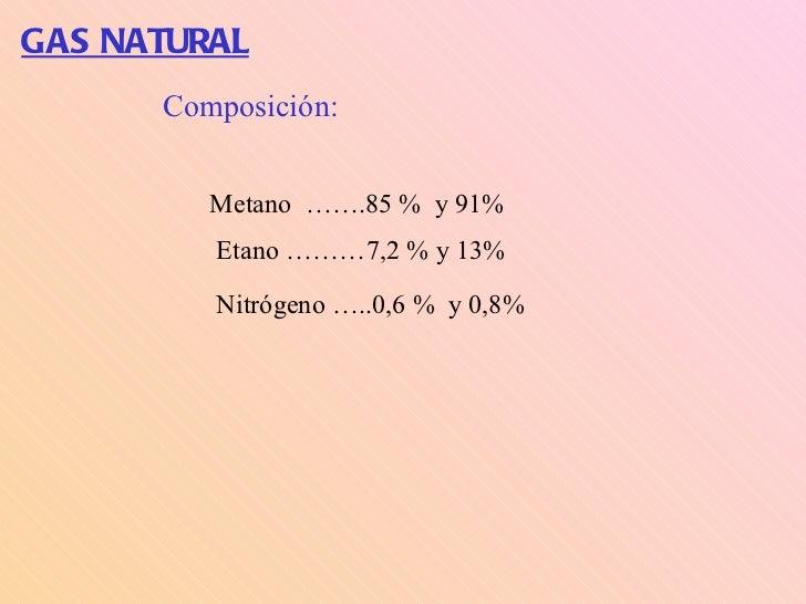 GAS NATURAL Composición: Metano  …….85 %  y 91% Etano ………7,2 % y 13% Nitrógeno …..0,6 %  y 0,8%