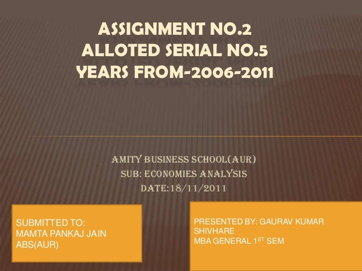 ASSIGNMENT NO.2            ALLOTED SERIAL NO.5           YEARS FROM-2006-2011                    AMITY BUSINESS SCHOOL(AUR...