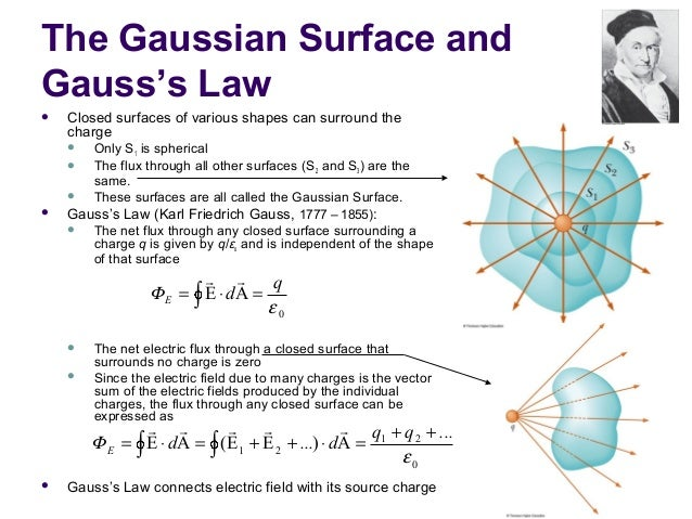 Application of Gauss Law - The Feynman Lectures on Physics