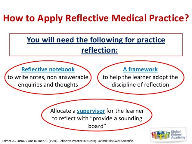 reflective account You must use this form to record five written reflective accounts on your cpd and/or practice-related feedback and/or an event or experience in your practice and how this relates to the code.