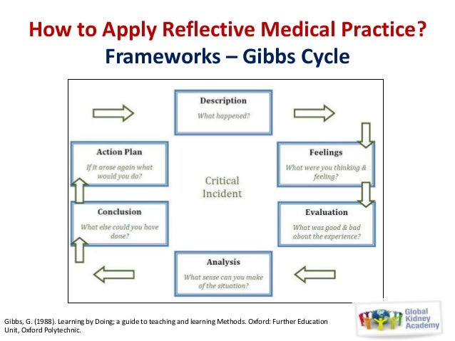 reflective essay using gibbs Reflection on the nursing process, using gibbs 1988 model essay sample this is a reflective essay based on a situation encountered during my first six-week placement on an ear, nose and throat ward at a local hospital.