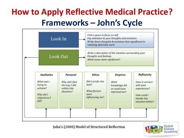 nursing reflective essay using johns
