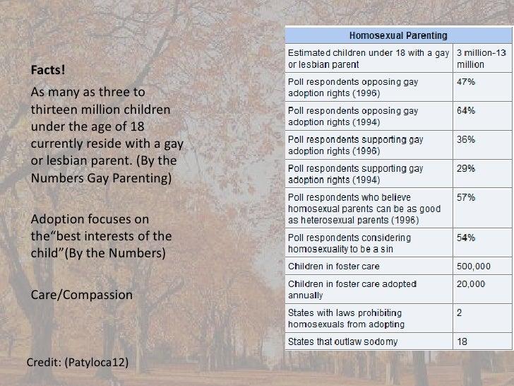 henry major gay philosopher