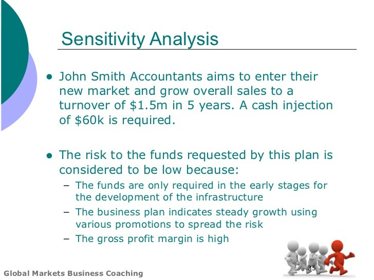 Customer sensitivity business plan
