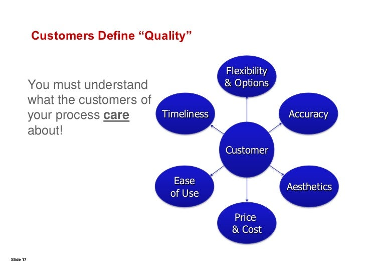 understanding customer s need And you won't persuade anyone that they want or need to buy what you're offering unless you clearly understand what it is your customers really want knowing and understanding customer needs is at the centre of every successful business, whether it sells directly to individuals or other businesses.