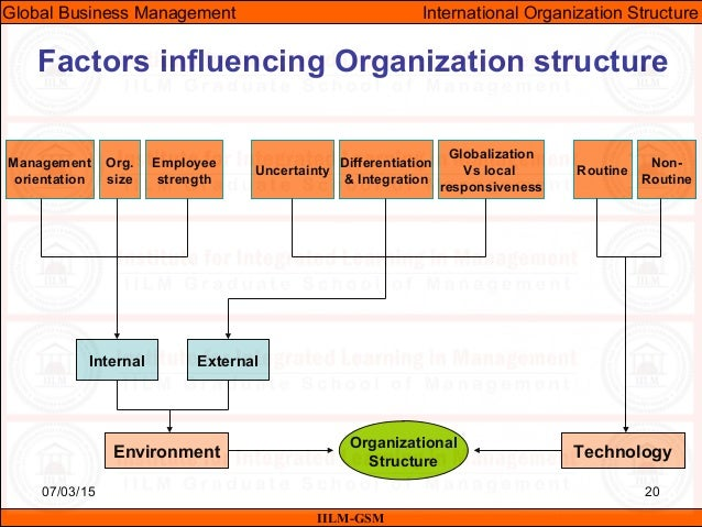 factors affecting organizational structure selection in multinational companies Factors affecting effective strategy implementation in a service industry: organizational structure that these factors affect strategy implementation.