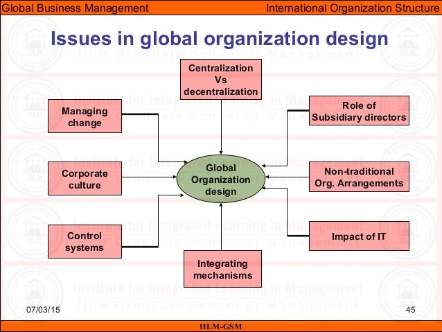 Gbm unit 08 organizational structure in international for Global design company