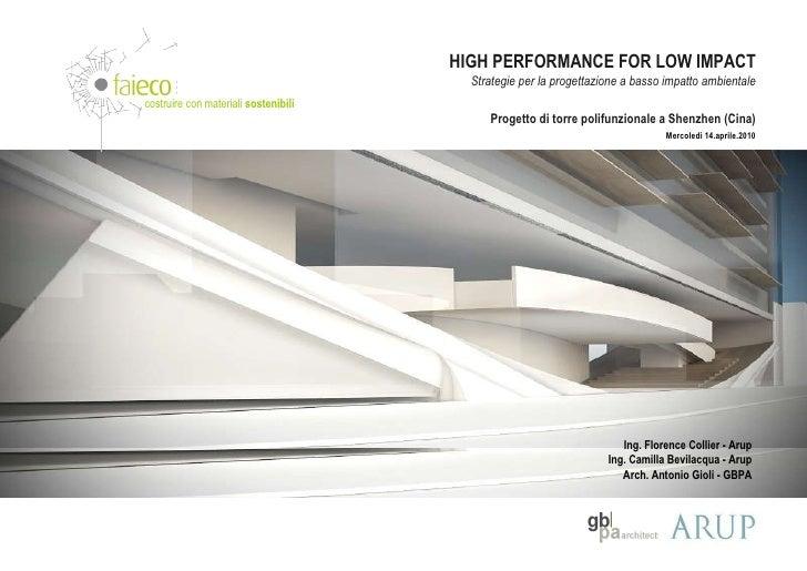 HIGH PERFORMANCE FOR LOW IMPACT Strategie per la progettazione a basso impatto ambientale Progetto di torre polifunzionale...