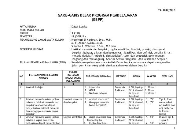 TA: 2012/2013 GARIS-GARIS BESAR PROGRAM PEMBELAJARAN (GBPP) MATA KULIAH : Dasar Logika KODE MATA KULIAH : KREDIT : 3 (3-0)...
