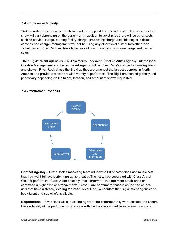 Theatre company business plan