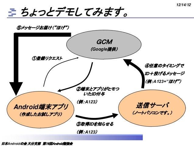 http://image.slidesharecdn.com/gcm-121216063954-phpapp02/95/slide-17-638.jpg