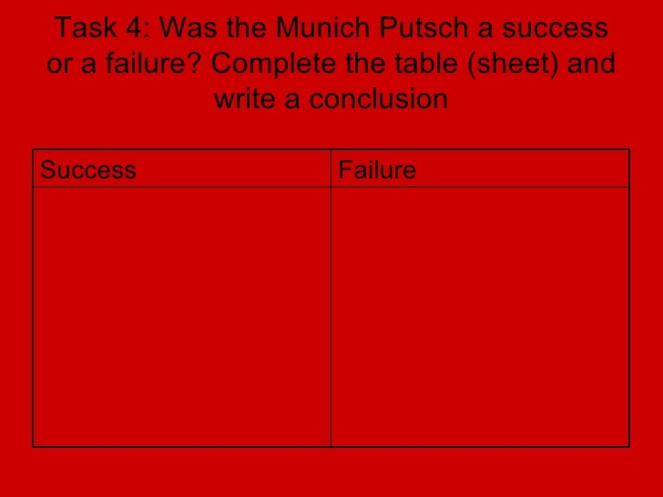 "an introduction to the success and failure of the munich putsch Munich putsch ""to what extent do you agree that the introduction of the statue of artificers was the most failure taught hitler of the problems."