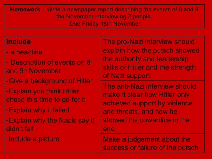 why did the munich putsch fail essay By the one and only caleb barnes-christian munich putsch coursework 2 why did the munich putsch fail the munich putsch failed in 1932 for many reasons but all together the poor planning was to blame because if the planning was perfect many of the things i will list wouldn't have happened the munich putsch.