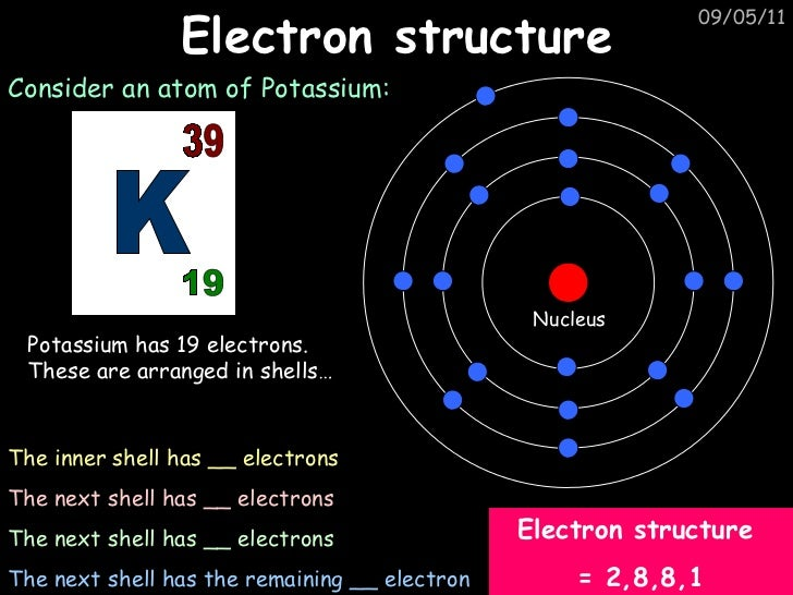 Electron structure 09/05/11 Consider an atom of Potassium: Potassium has 19 electrons.  These are arranged in shells… The ...