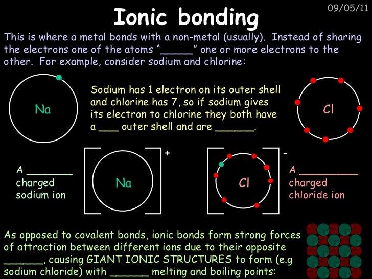 gcse c4 chemical patterns bonding   periodic table revision electron dot diagram ionic compounds worksheet lewis dot diagram ionic compounds