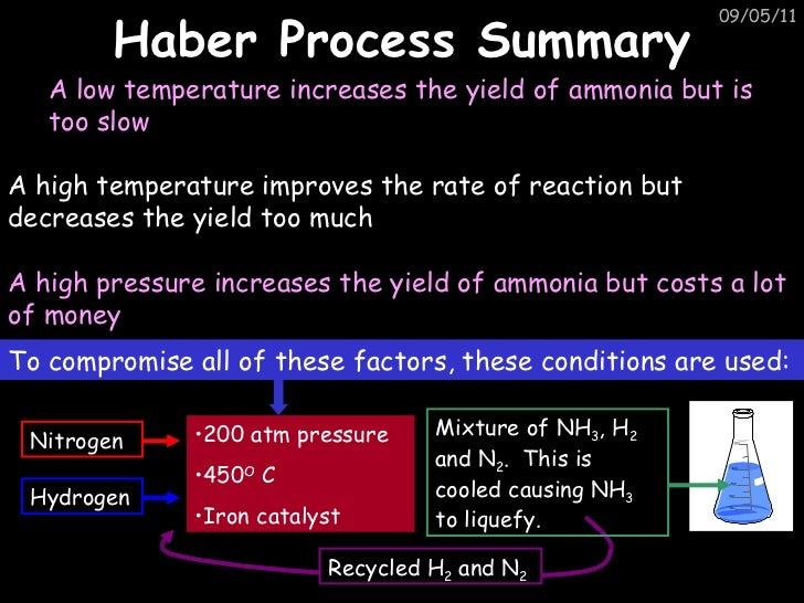 an overview of the haber process The classic example of the practical use of the le châtelier principle is the haber-bosch process for the synthesis of ammonia, in which a balance between low temperature and high pressure must be found.