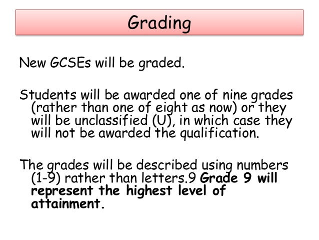 How much will English Speaking & Listening effect my overall GCSE grade?