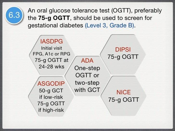 oral glucose tolerance test report Characteristics of patients with abnormal glucose challenge test and normal oral  glucose tolerance test results: comparison with normal and gestational diabetic.