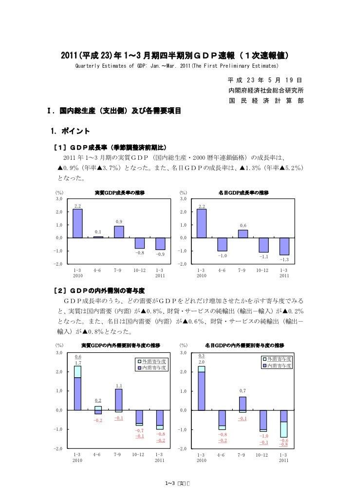 2011(平成 23)年 1~3 月期四半期別GDP速報(1次速報値)          Quarterly Estimates of GDP: Jan.~Mar. 2011(The First Preliminary Estimates)  ...