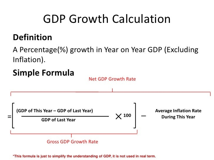 gdp calculation The next step is to choose a base year and calculate real gdp figures for each year by using the chain-weight real growth rates in figure 1, year 3 is chosen as the base year, so nominal gdp in year 3 is declared chain-weight real gdp.