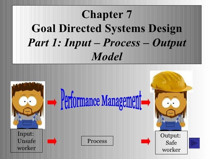Performance Management  Input:  Unsafe worker Process Output:  Safe worker Chapter 7 Goal Directed Systems Design Part 1: ...