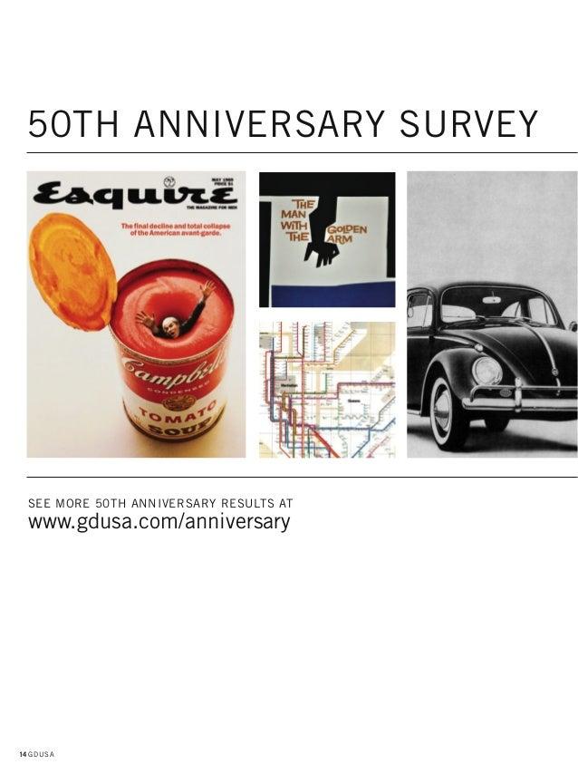 50TH ANNIVERSARY SURVEY  SEE MORE 50TH ANNIVERSARY RESULTS AT  www.gdusa.com/anniversary  14 G D U SA