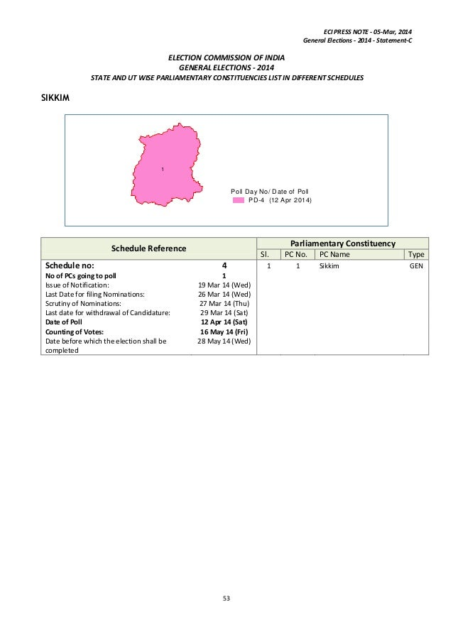 state maps with Sikkimese Legislative Election  2009 on 2497740888 also Beckhamt as well Ctc furthermore Sikkimese Legislative Election  2009 in addition Passion Puddle.