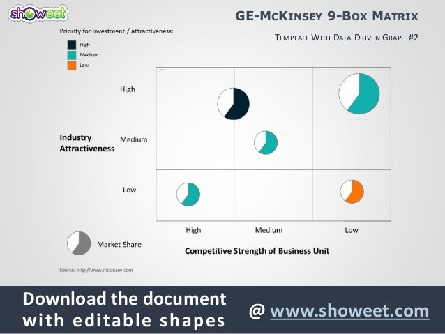 mc kinsey matrix Download predesigned ge mckinsey matrix powerpoint presentation slides powerpoint templates, ppt slides designs, graphics, and backgrounds at reasonable price.