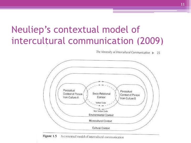 intercultural communication college essay