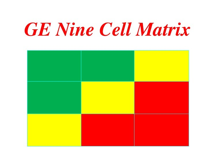 ge9 matrix Ge nine-box matrix is a strategy tool that offers a systematic approach for the  multi business enterprises to prioritize their investments among.