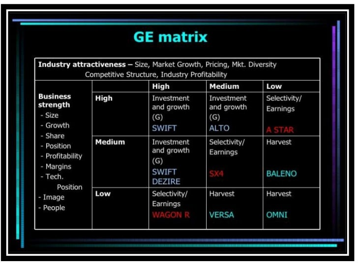 bcg matrix for fair and handsome What is fair process the ge/mckinsey matrix was developed jointly by mckinsey and general electric in the early 1970s as a derivation of the bcg matrix.