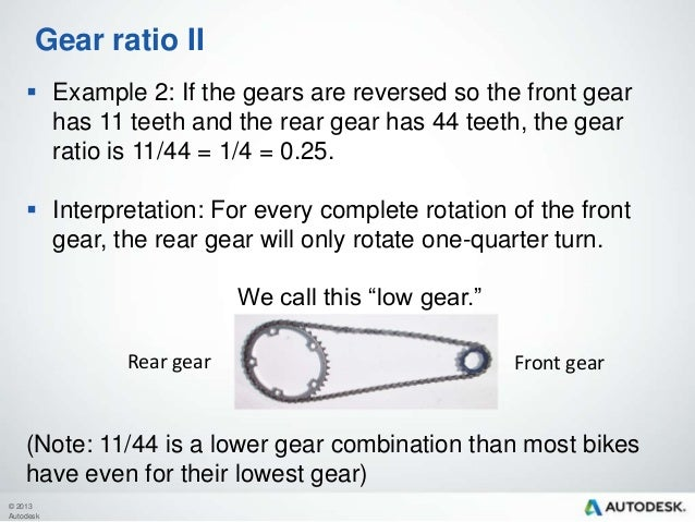 Gear Ratio Math Worksheets - Educational Math Activities