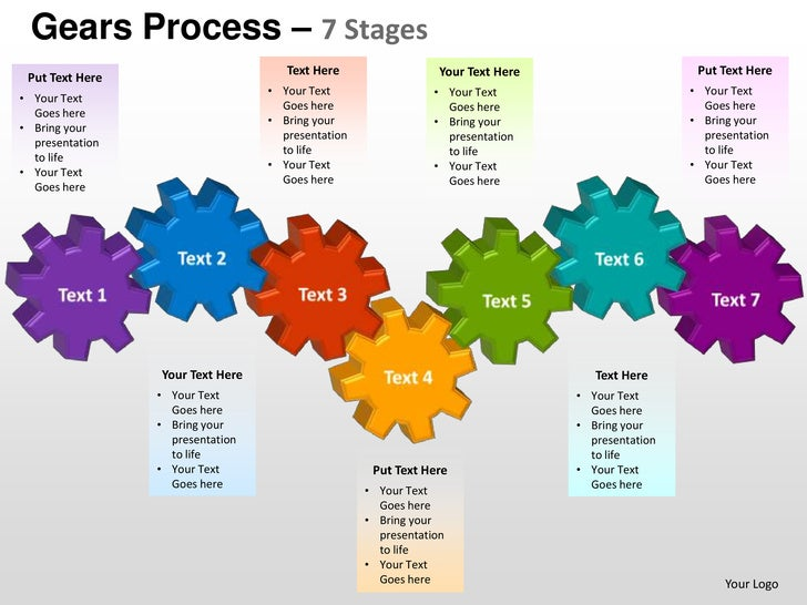 Gears Process – 7 Stages                                     Text Here                  Your Text Here                    ...