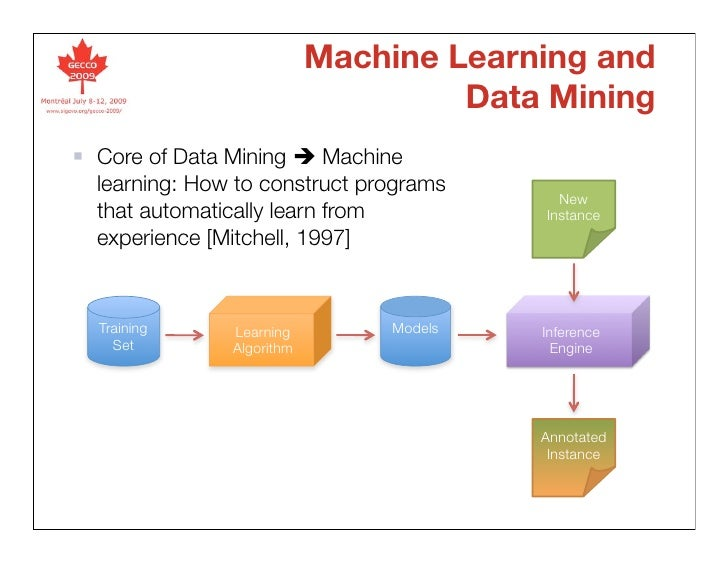mitchell machine learning