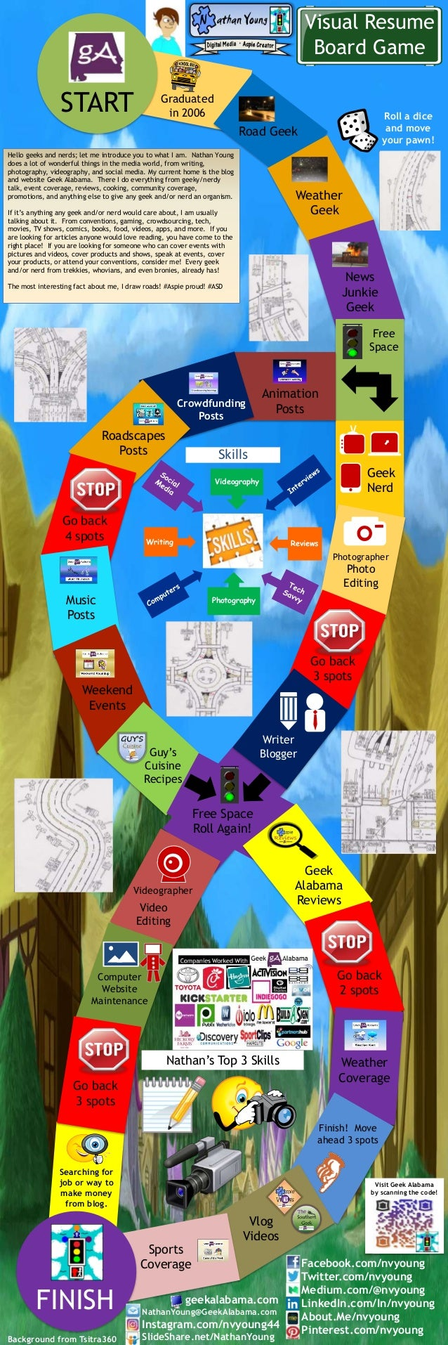 Nathan Young Visual Resume Board Game Infographic