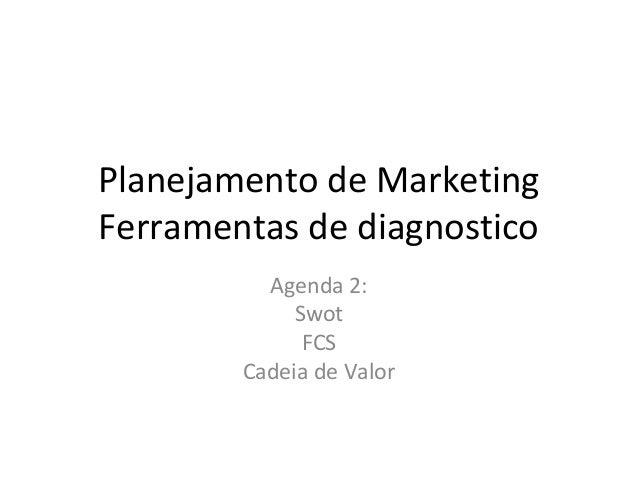 Planejamento de Marketing Ferramentas de diagnostico Agenda 2: Swot FCS Cadeia de Valor