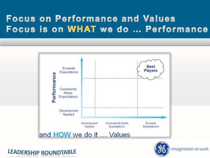 ge s ib the evo project Immelt is committed to the hybrid project and its potential 2 organic growth and  risk-taking are an important part of ge culture 3 ib's will play.