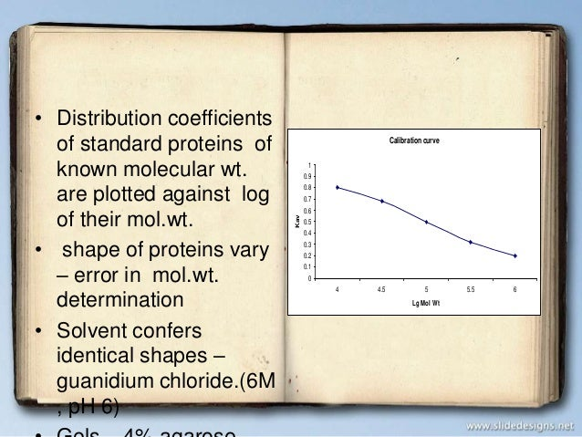 a research on proteins gel filtration chromatography and estimation of molecular weight Advances in size-exclusion chromatography for the analysis of small proteins and peptides: evaluation of calibration curves for molecular weight estimation paula hong, stephan koza proteins, se-uplc, gel-filtration chromatography, calibration curves.